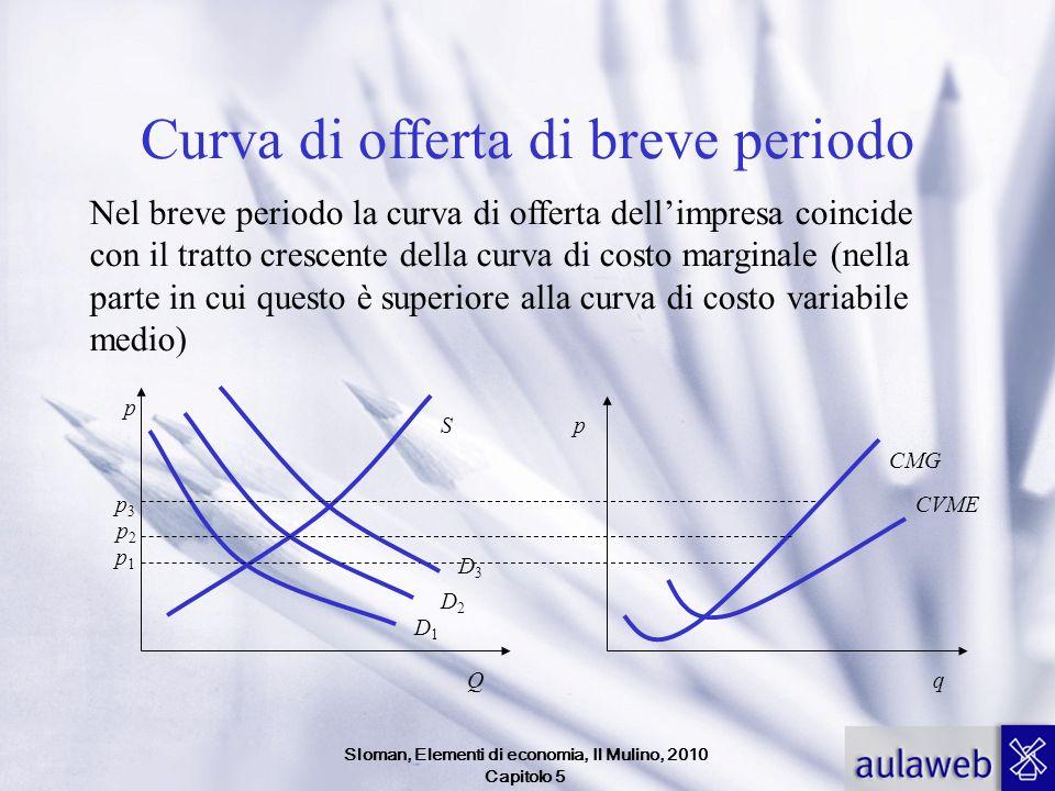 Sloman, Elementi di economia, Il Mulino, 2010 Capitolo 5 Curva di offerta di breve periodo Nel breve periodo la curva di offerta dellimpresa coincide
