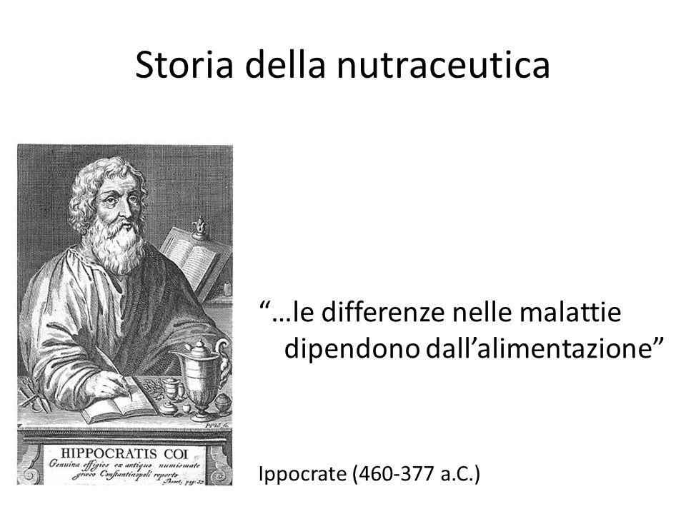 Storia della nutraceutica …le differenze nelle malattie dipendono dallalimentazione Ippocrate (460-377 a.C.)