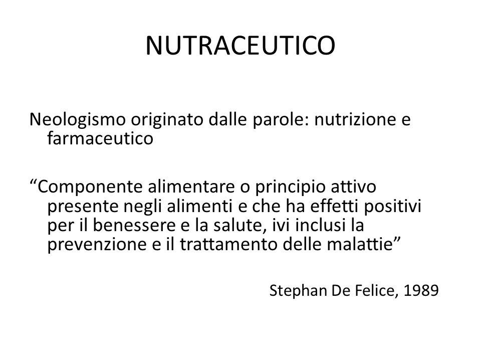 NUTRACEUTICO Neologismo originato dalle parole: nutrizione e farmaceutico Componente alimentare o principio attivo presente negli alimenti e che ha ef