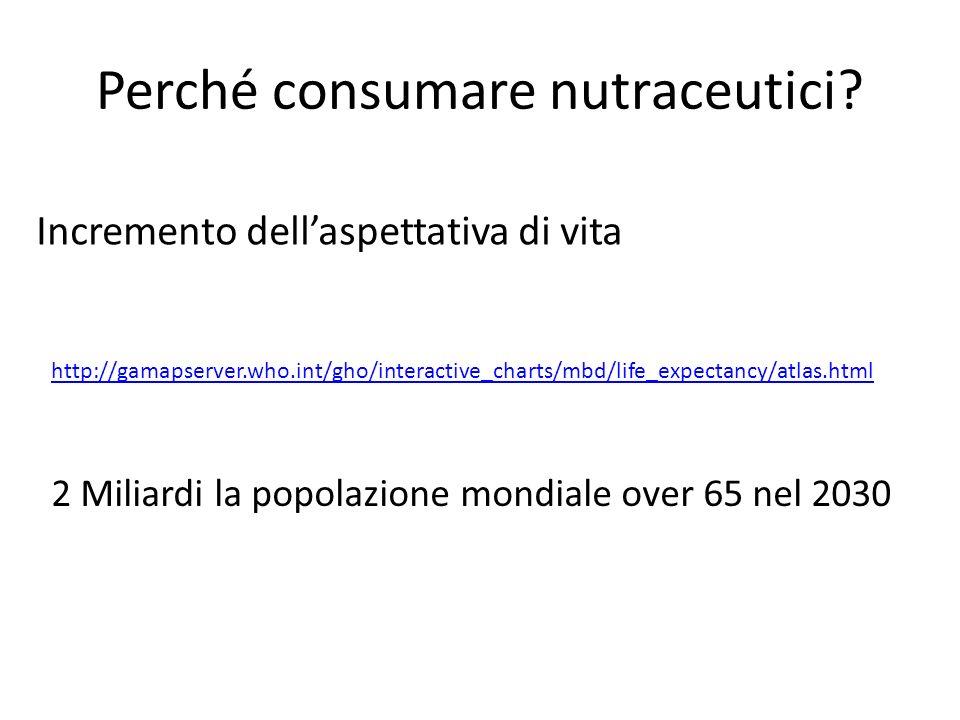 Perché consumare nutraceutici? Incremento dellaspettativa di vita http://gamapserver.who.int/gho/interactive_charts/mbd/life_expectancy/atlas.html 2 M