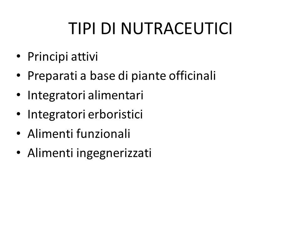 Principi attivi Preparati a base di piante officinali Integratori alimentari Integratori erboristici Alimenti funzionali Alimenti ingegnerizzati TIPI