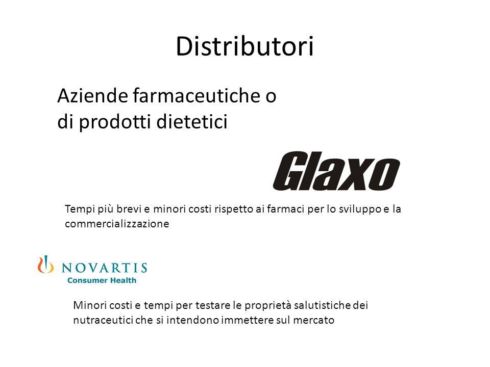 Distributori Aziende farmaceutiche o di prodotti dietetici Tempi più brevi e minori costi rispetto ai farmaci per lo sviluppo e la commercializzazione