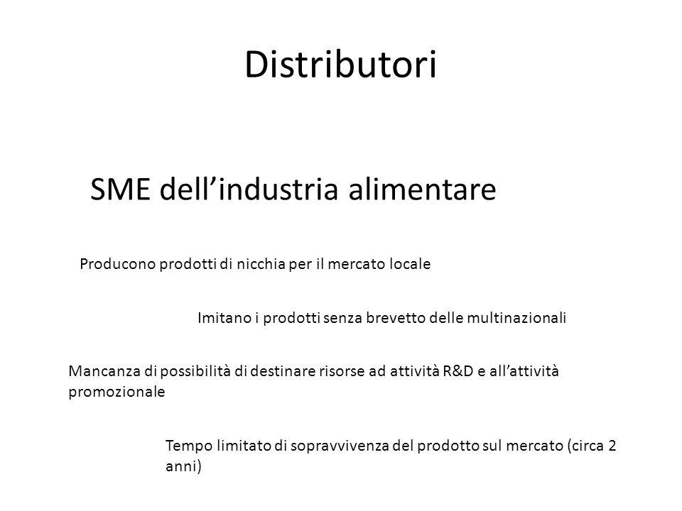 Distributori SME dellindustria alimentare Producono prodotti di nicchia per il mercato locale Imitano i prodotti senza brevetto delle multinazionali M