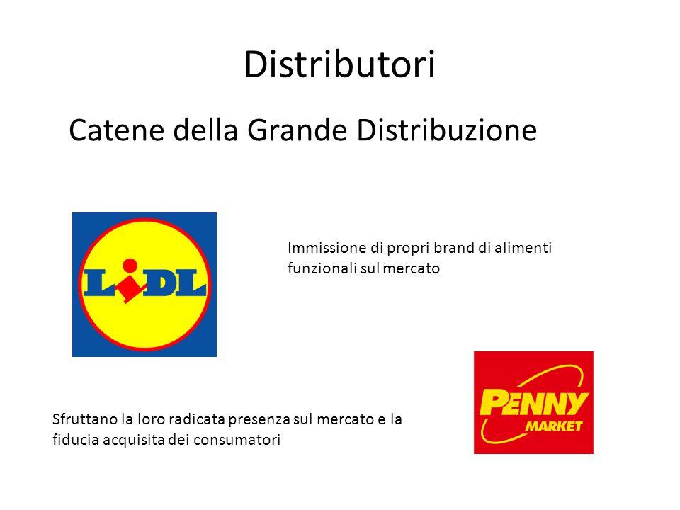 Distributori Catene della Grande Distribuzione Immissione di propri brand di alimenti funzionali sul mercato Sfruttano la loro radicata presenza sul m