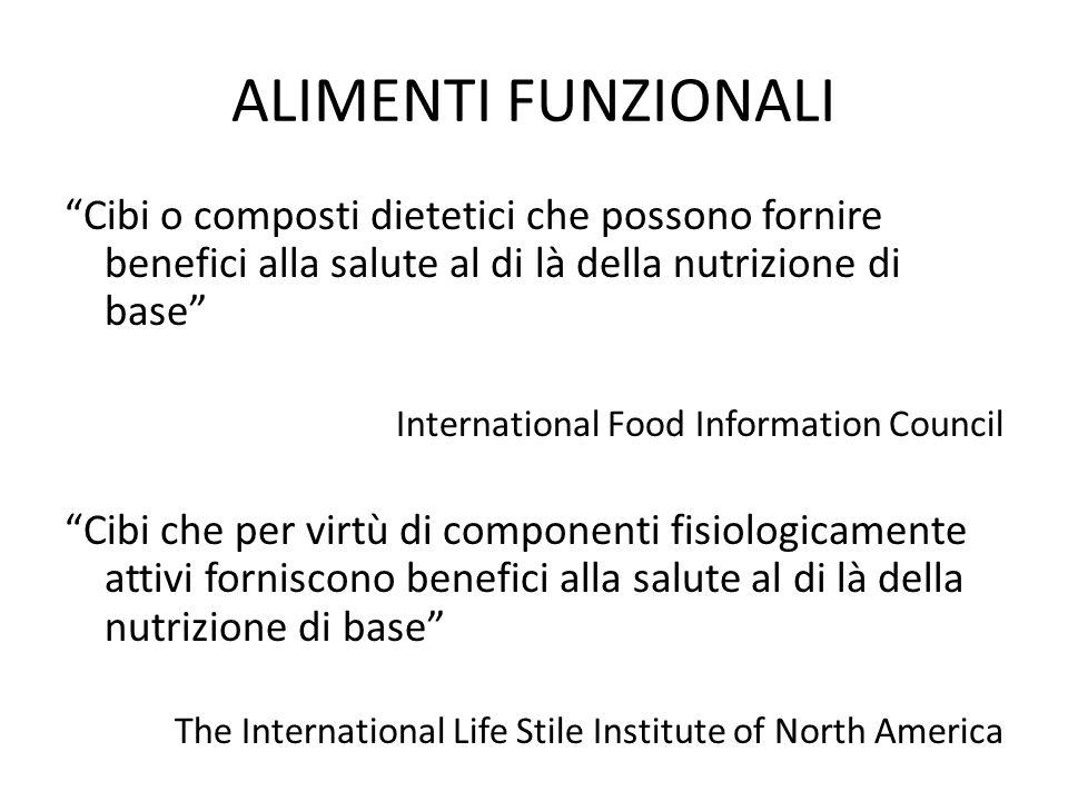 ALIMENTI FUNZIONALI Cibi o composti dietetici che possono fornire benefici alla salute al di là della nutrizione di base International Food Informatio