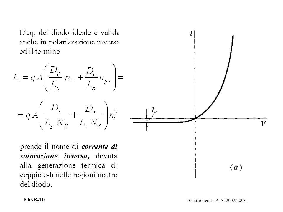 Elettronica I - A.A. 2002/2003 Ele-B-10 Leq. del diodo ideale è valida anche in polarizzazione inversa ed il termine prende il nome di corrente di sat