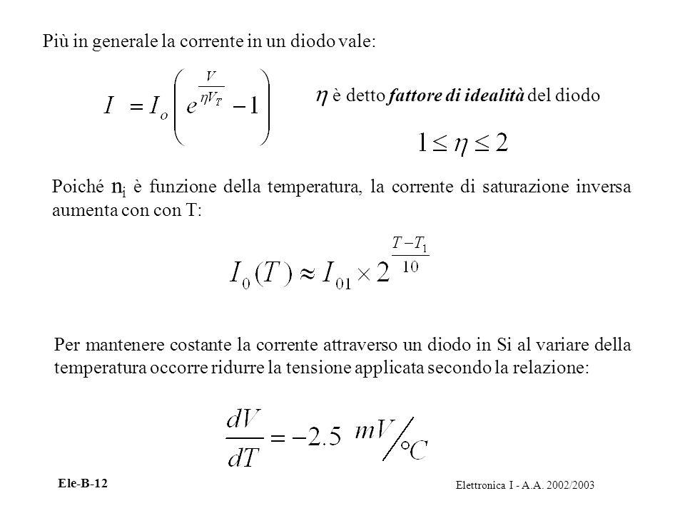 Elettronica I - A.A. 2002/2003 Ele-B-12 Poiché n i è funzione della temperatura, la corrente di saturazione inversa aumenta con con T: Per mantenere c