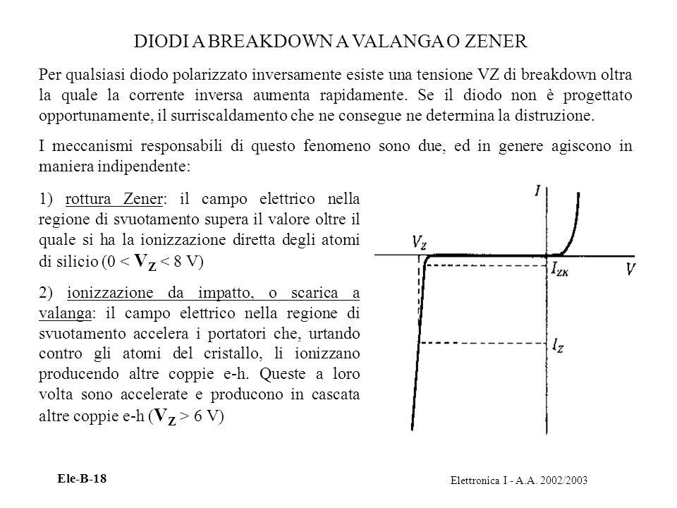 Elettronica I - A.A. 2002/2003 Ele-B-18 DIODI A BREAKDOWN A VALANGA O ZENER Per qualsiasi diodo polarizzato inversamente esiste una tensione VZ di bre