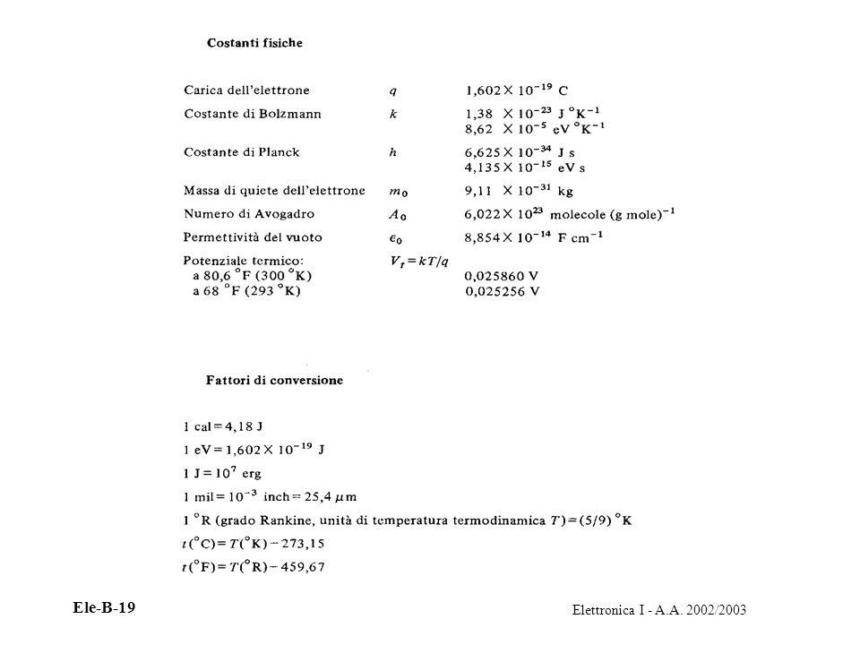 Elettronica I - A.A. 2002/2003 Ele-B-19