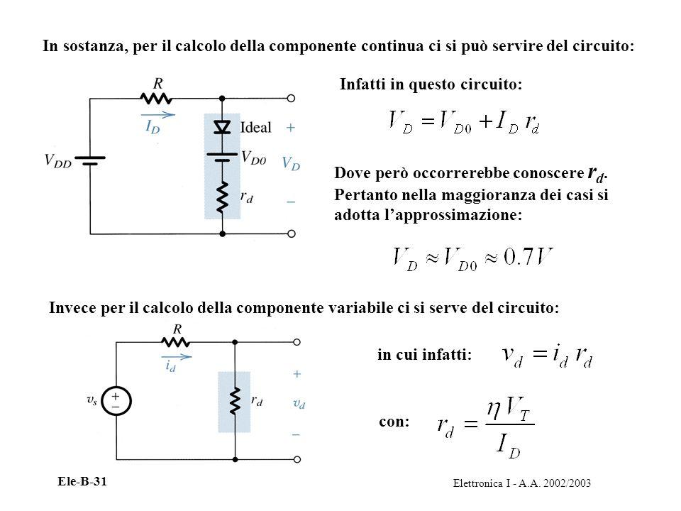 Elettronica I - A.A. 2002/2003 Ele-B-31 In sostanza, per il calcolo della componente continua ci si può servire del circuito: Infatti in questo circui
