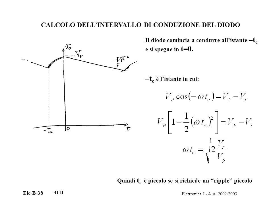 Elettronica I - A.A. 2002/2003 Ele-B-38 41-II Vr CALCOLO DELLINTERVALLO DI CONDUZIONE DEL DIODO Il diodo comincia a condurre allistante –t c e si speg