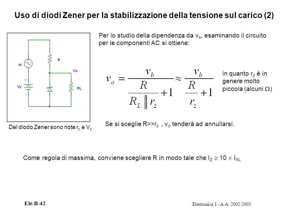 Elettronica I - A.A. 2002/2003 Ele-B-42 Uso di diodi Zener per la stabilizzazione della tensione sul carico (2) Per lo studio della dipendenza da v s,