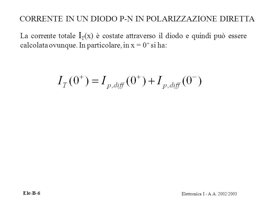 Elettronica I - A.A. 2002/2003 Ele-B-6 CORRENTE IN UN DIODO P-N IN POLARIZZAZIONE DIRETTA La corrente totale I T (x) è costate attraverso il diodo e q