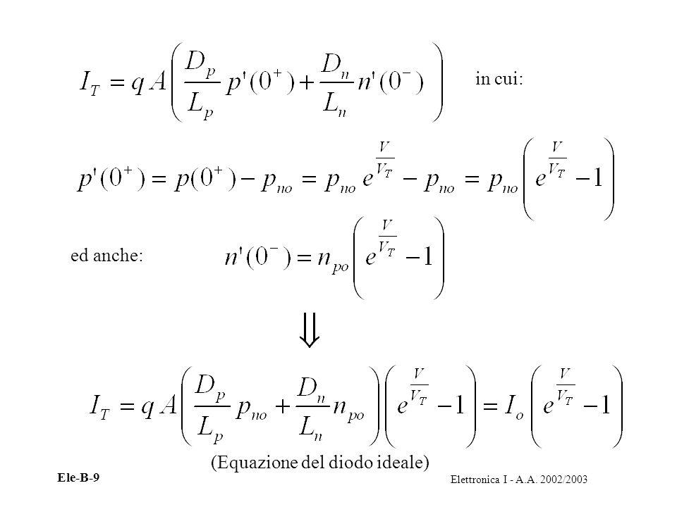 Elettronica I - A.A. 2002/2003 Ele-B-9 ed anche: in cui: (Equazione del diodo ideale)