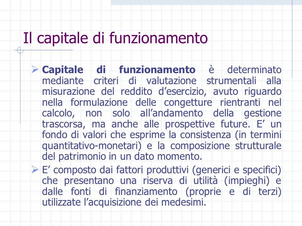 Il capitale economico Il capitale economico è un valore unico risultante da un complesso apprezzamento della capacità di reddito dellimpresa [Coda]. I