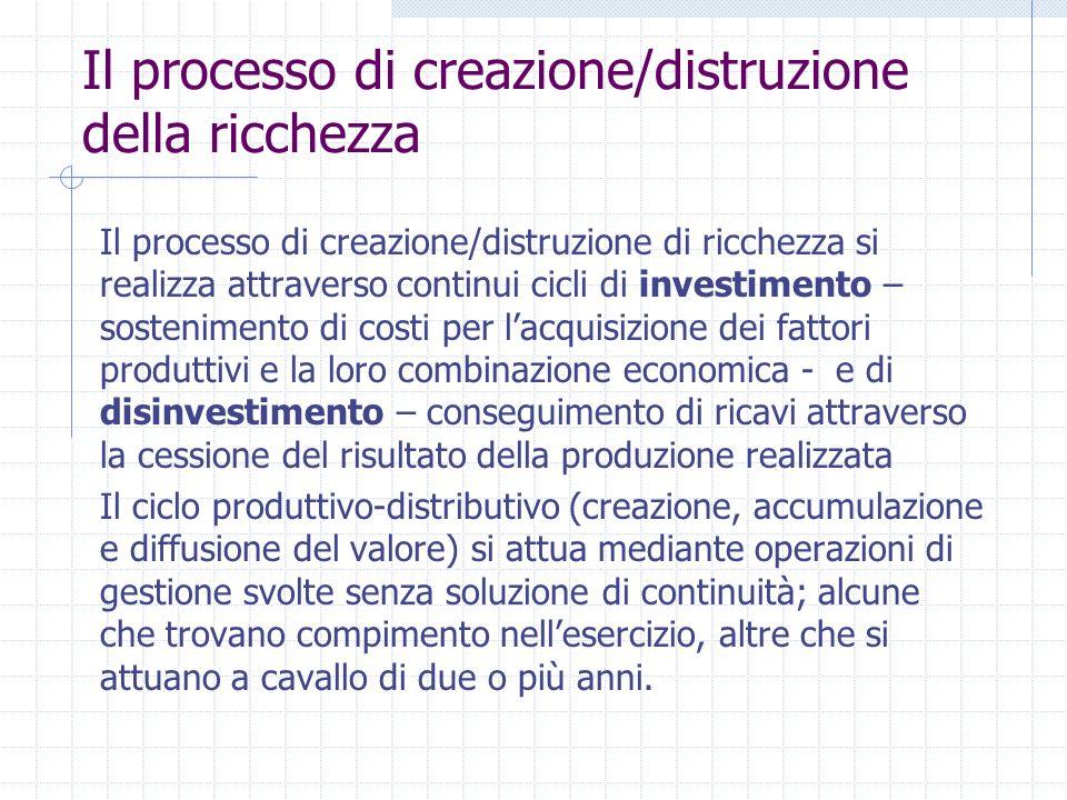 Una rappresentazione schematica del capitale di funzionamento Attività correnti Liquidità immediate Liquidità differite Disponibilità Passività corren