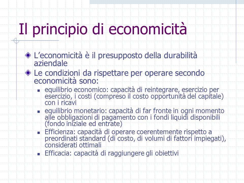 Reddito gestionale: misurato applicando principi contabili economico-aziendali ispirati dallobiettivo dellottenimento di una grandezza espressiva del reale andamento economico-finanziario della gestione aziendale.