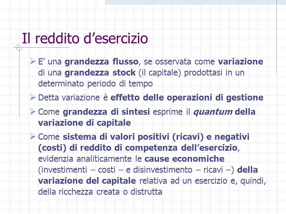 Il capitale economico Il capitale economico è un valore unico risultante da un complesso apprezzamento della capacità di reddito dellimpresa [Coda].
