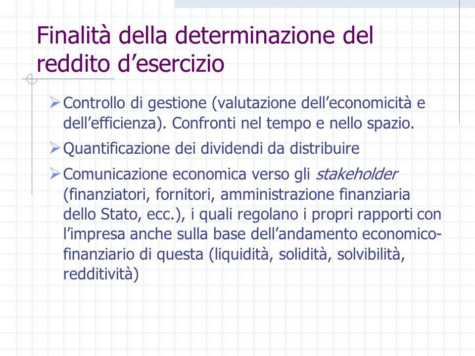 Finalità della determinazione del reddito desercizio Controllo di gestione (valutazione delleconomicità e dellefficienza).