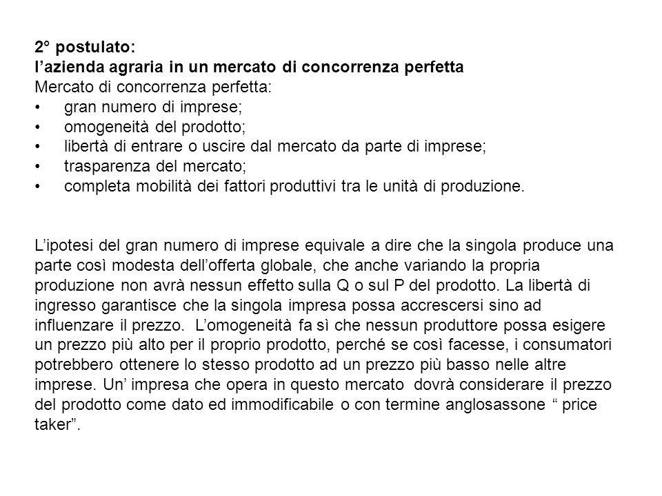 2° postulato: lazienda agraria in un mercato di concorrenza perfetta Mercato di concorrenza perfetta: gran numero di imprese; omogeneità del prodotto;