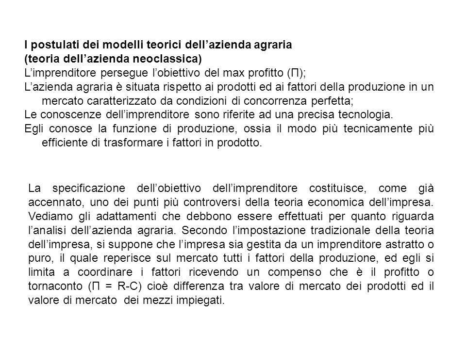 I postulati dei modelli teorici dellazienda agraria (teoria dellazienda neoclassica) Limprenditore persegue lobiettivo del max profitto (Π); Lazienda