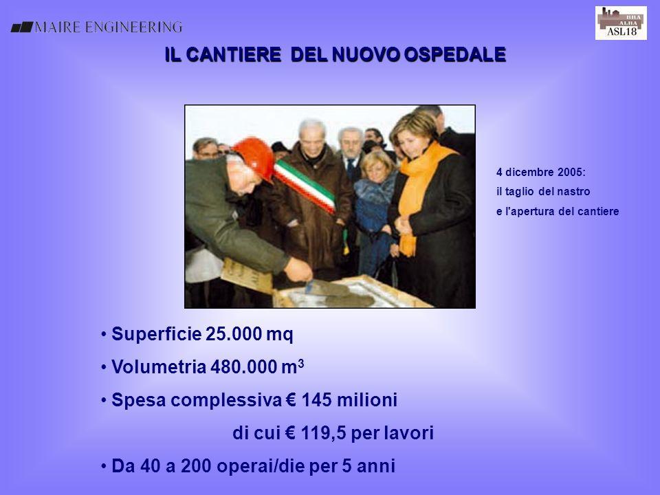 Superficie 25.000 mq Volumetria 480.000 m 3 Spesa complessiva 145 milioni di cui 119,5 per lavori Da 40 a 200 operai/die per 5 anni 4 dicembre 2005: i