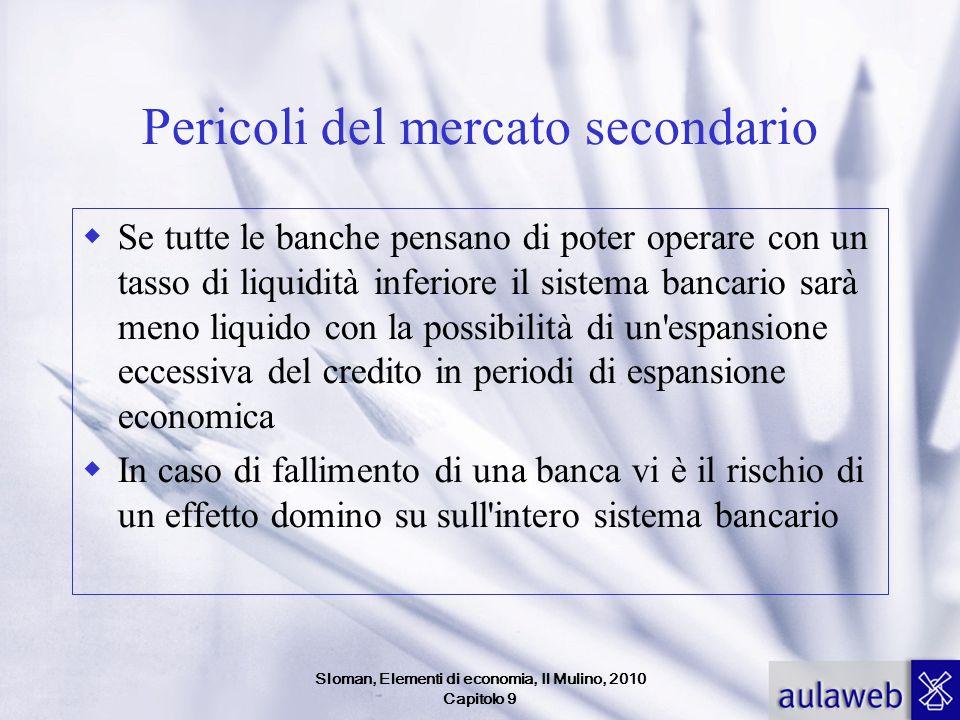 Sloman, Elementi di economia, Il Mulino, 2010 Capitolo 9 Pericoli del mercato secondario Se tutte le banche pensano di poter operare con un tasso di l