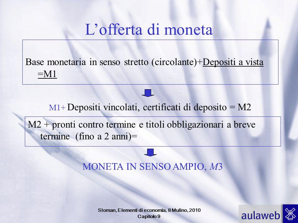 Sloman, Elementi di economia, Il Mulino, 2010 Capitolo 9 Lofferta di moneta Base monetaria in senso stretto (circolante)+Depositi a vista =M1 M2 + pro