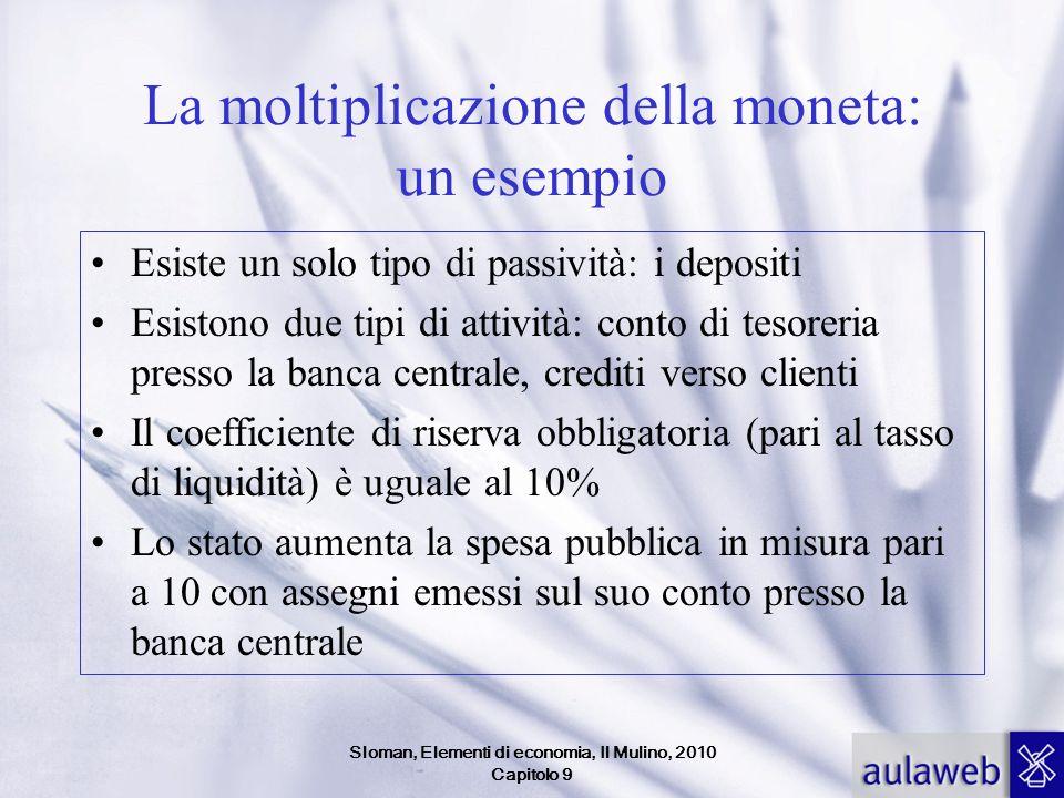 Sloman, Elementi di economia, Il Mulino, 2010 Capitolo 9 La moltiplicazione della moneta: un esempio Esiste un solo tipo di passività: i depositi Esis