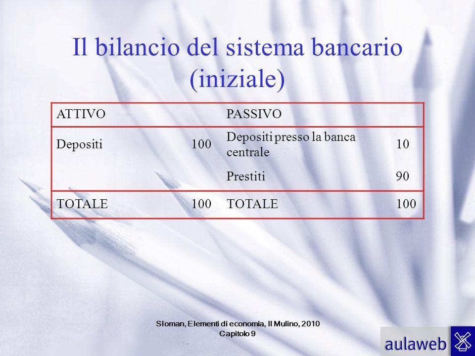 Sloman, Elementi di economia, Il Mulino, 2010 Capitolo 9 Il bilancio del sistema bancario (iniziale) ATTIVOPASSIVO Depositi100 Depositi presso la banc