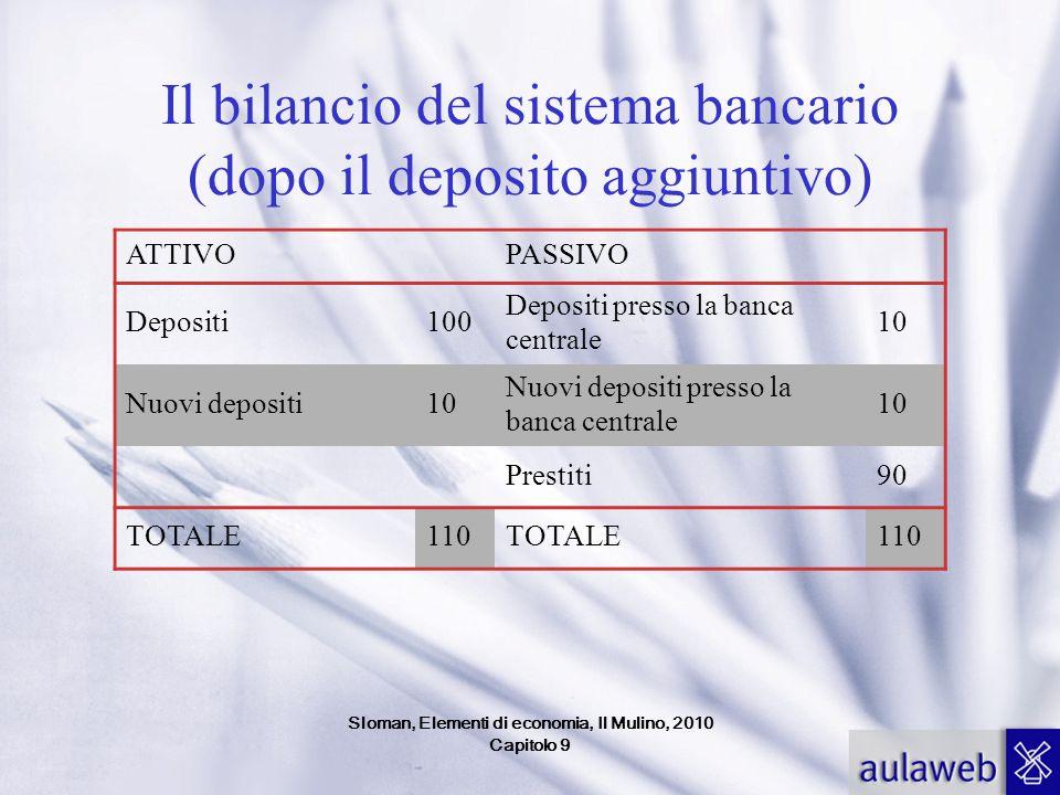 Sloman, Elementi di economia, Il Mulino, 2010 Capitolo 9 Il bilancio del sistema bancario (dopo il deposito aggiuntivo) ATTIVOPASSIVO Depositi100 Depo