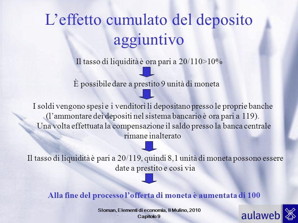 Sloman, Elementi di economia, Il Mulino, 2010 Capitolo 9 Leffetto cumulato del deposito aggiuntivo Il tasso di liquidità è ora pari a 20/110>10% È pos