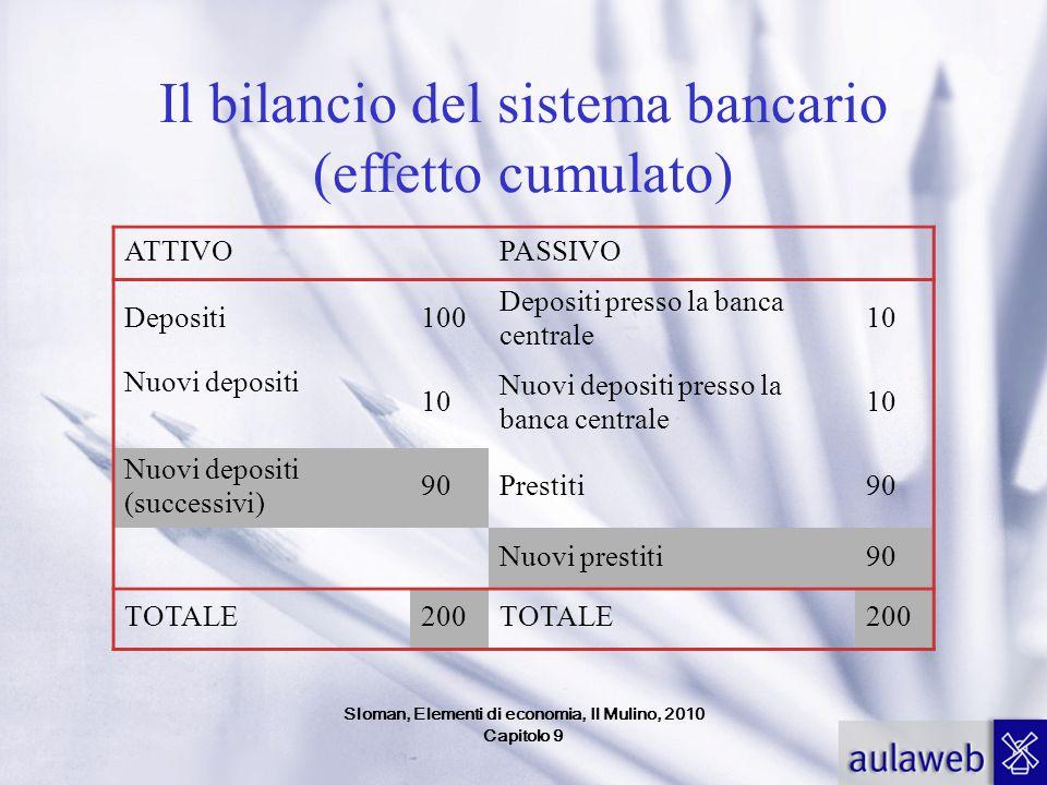Sloman, Elementi di economia, Il Mulino, 2010 Capitolo 9 Il bilancio del sistema bancario (effetto cumulato) ATTIVOPASSIVO Depositi100 Depositi presso