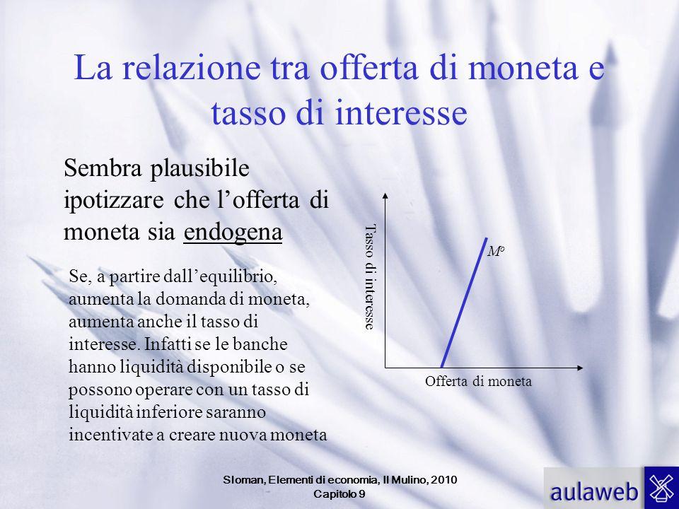 Sloman, Elementi di economia, Il Mulino, 2010 Capitolo 9 La relazione tra offerta di moneta e tasso di interesse Sembra plausibile ipotizzare che loff