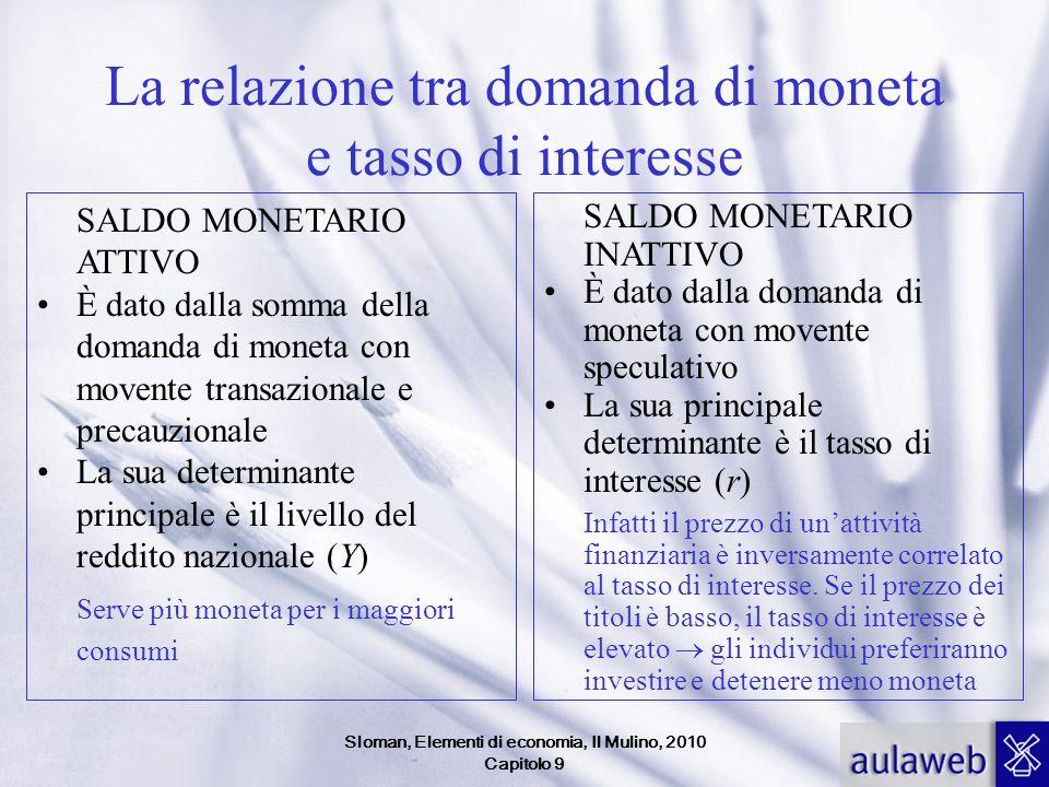 Sloman, Elementi di economia, Il Mulino, 2010 Capitolo 9 La relazione tra domanda di moneta e tasso di interesse SALDO MONETARIO ATTIVO È dato dalla s