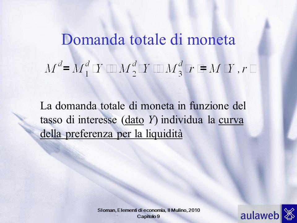 Sloman, Elementi di economia, Il Mulino, 2010 Capitolo 9 Domanda totale di moneta La domanda totale di moneta in funzione del tasso di interesse (dato