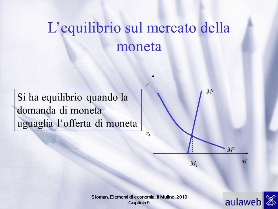 Sloman, Elementi di economia, Il Mulino, 2010 Capitolo 9 Lequilibrio sul mercato della moneta Si ha equilibrio quando la domanda di moneta uguaglia lo