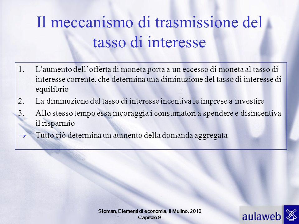 Sloman, Elementi di economia, Il Mulino, 2010 Capitolo 9 Il meccanismo di trasmissione del tasso di interesse 1.Laumento dellofferta di moneta porta a