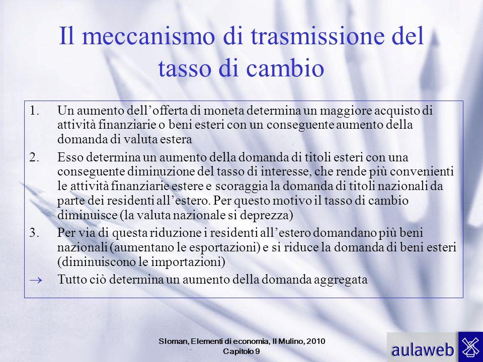 Sloman, Elementi di economia, Il Mulino, 2010 Capitolo 9 Il meccanismo di trasmissione del tasso di cambio 1.Un aumento dellofferta di moneta determin