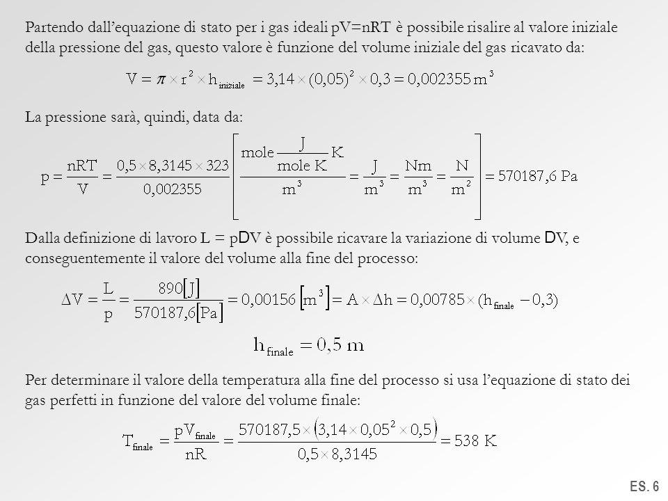 ES. 6 Partendo dallequazione di stato per i gas ideali pV=nRT è possibile risalire al valore iniziale della pressione del gas, questo valore è funzion