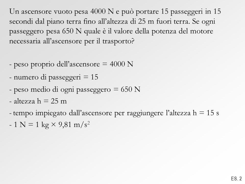 Per calcolare il valore della massa totale (ascensore + passeggeri) si convertono i Newton in kg: ES.