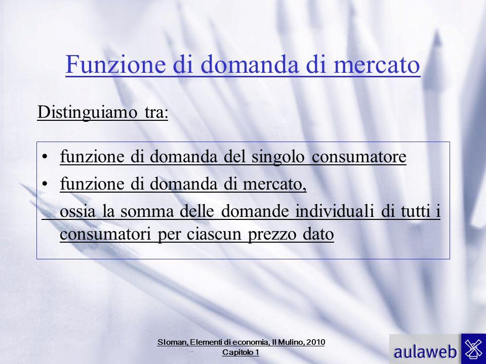 Funzione di domanda di mercato funzione di domanda del singolo consumatore funzione di domanda di mercato, ossia la somma delle domande individuali di