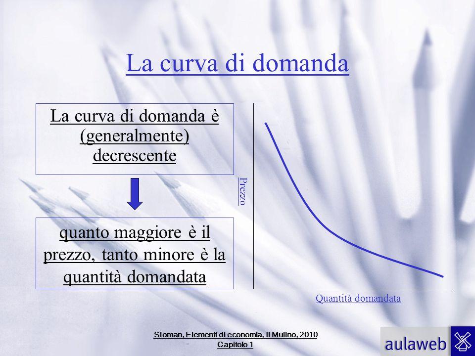 La curva di domanda La curva di domanda è (generalmente) decrescente quanto maggiore è il prezzo, tanto minore è la quantità domandata Quantità domand