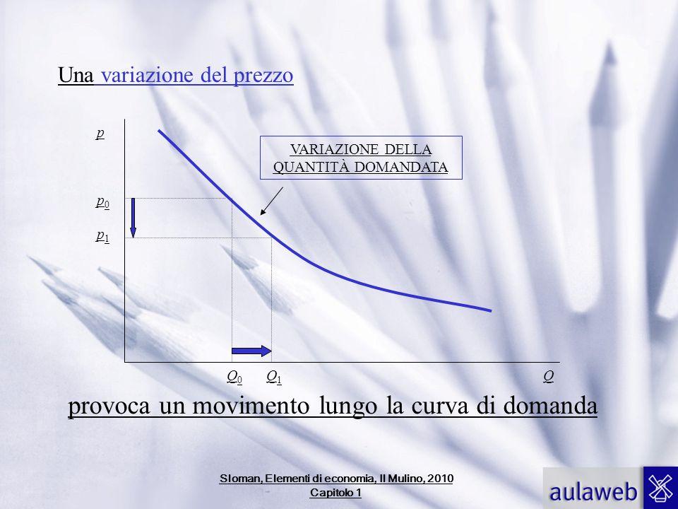 Una variazione di una delle altre determinanti della domanda Q p0p0 Q0Q0 Q1Q1 VARIAZIONE DELLA FUNZIONE DI DOMANDA provoca uno spostamento della curva di domanda p D0D0 D1D1 Sloman, Elementi di economia, Il Mulino, 2010 Capitolo 1