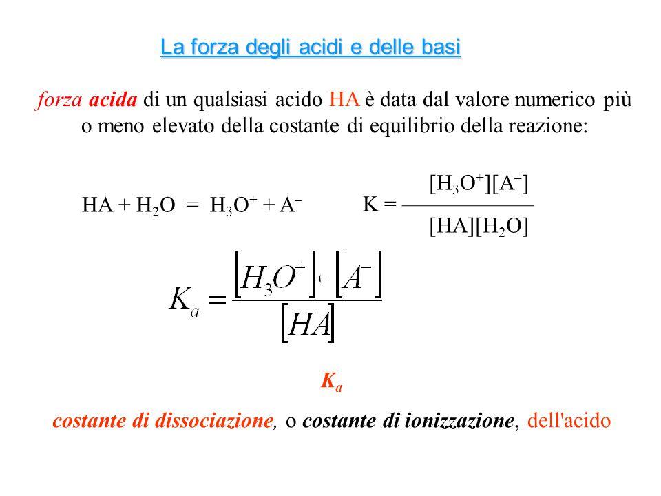 forza acida di un qualsiasi acido HA è data dal valore numerico più o meno elevato della costante di equilibrio della reazione: HA + H 2 O = H 3 O + +