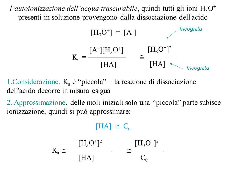lautoionizzazione dellacqua trascurabile, quindi tutti gli ioni H 3 O + presenti in soluzione provengono dalla dissociazione dell'acido [H 3 O + ] = [