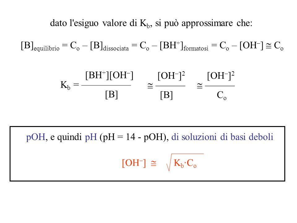 dato l'esiguo valore di K b, si può approssimare che: [B] equilibrio = C o – [B] dissociata = C o – [BH + ] formatosi = C o – [OH – ] C o [BH + ][OH –
