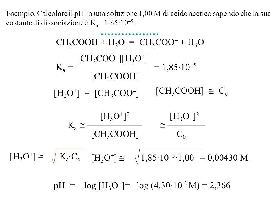 CH 3 COOH + H 2 O = CH 3 COO – + H 3 O + [CH 3 COO – ][H 3 O + ] K a = = 1,85·10 –5 [CH 3 COOH] Esempio. Calcolare il pH in una soluzione 1,00 M di ac