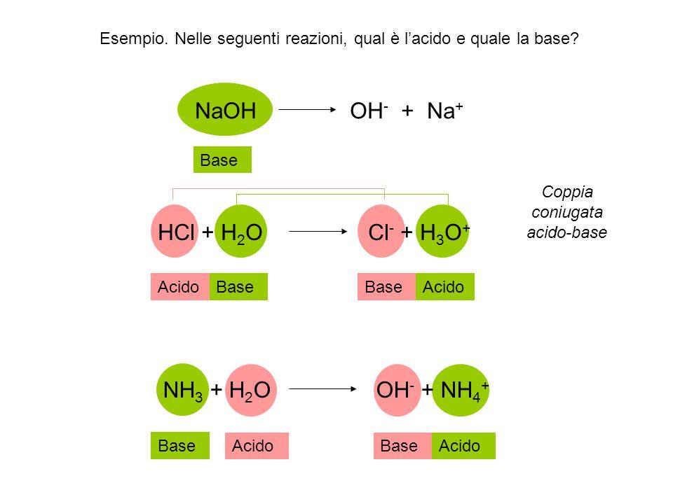 AcidoBase Acido Base Acido Esempio. Nelle seguenti reazioni, qual è lacido e quale la base? HCl + H 2 O Cl - + H 3 O + Base NaOH OH - + Na + NH 3 + H