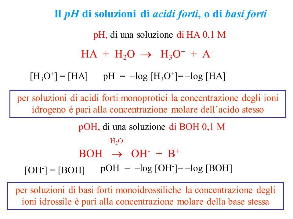 Il pH di soluzioni di acidi forti, o di basi forti pH, di una soluzione di HA 0,1 M HA + H 2 O H 3 O + + A – per soluzioni di acidi forti monoprotici